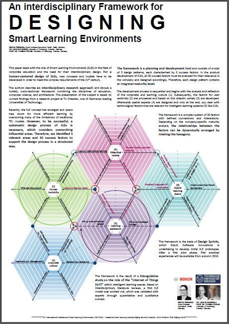SLE-Framework